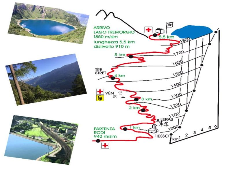 Image 1 - CANCELLED: Vertical Mountain run Rodi-Tremorgio - Nordic Walking