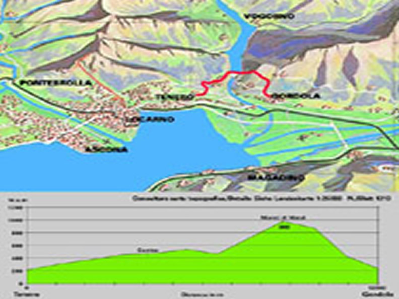 Image 0 - Tenero - Contra - lago di Vogorno - Gordola
